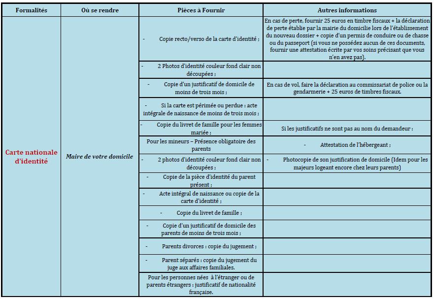Demarches Administratives Chenoise Site Officiel De La Commune